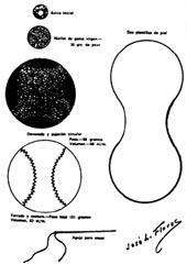 Euskonews   Media     Gaiak     Evolución de materiales en la pelota ... 8073aeb3ae1d0