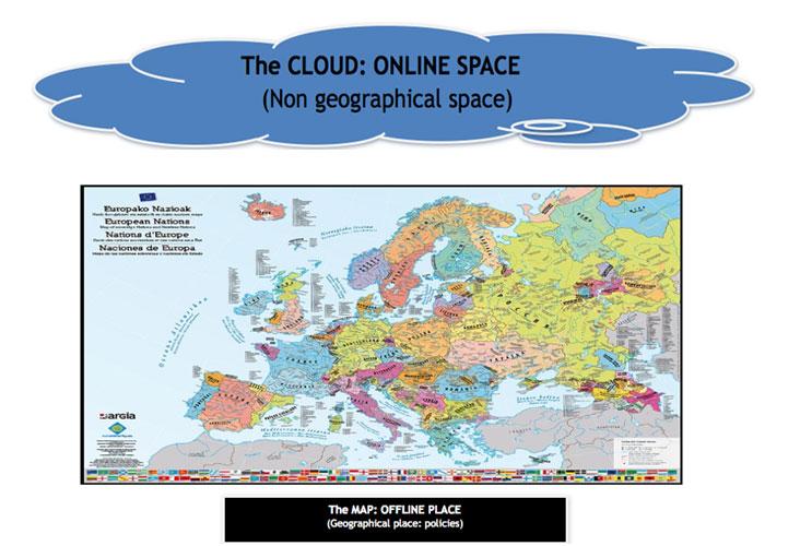 Bi dimentsio ezberdin daude, beraz: lur geografikoaren leku offlinea (mapa) eta Interneten espazio onlinearen dimentsio sinbolikoa (hodeia)